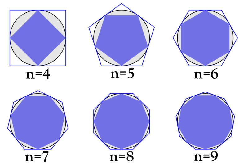 circle area approximation